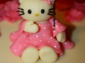 hellokitty_detail
